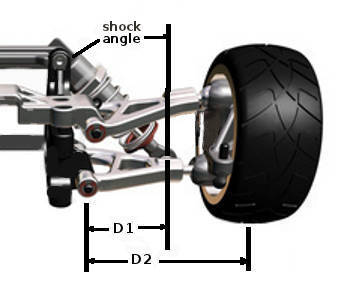 Front suspension geometry